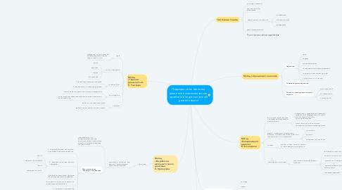 Mind Map: Подходы и технологии  решения психологических проблем в педагогической деятельности