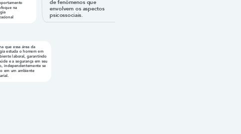 Mind Map: PSICOLOGIA   ORGANIZACIONAL  DO TRABALHO   POR: Psicólogo   Gleison Costa