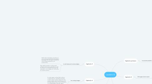 Mind Map: Laudato Si