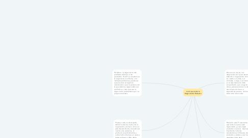 Mind Map: Los 6 pasos de la Negociación Robusta
