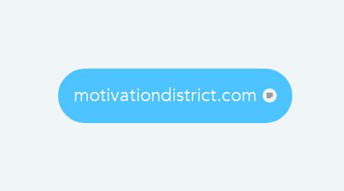 Mind Map: motivationdistrict.com