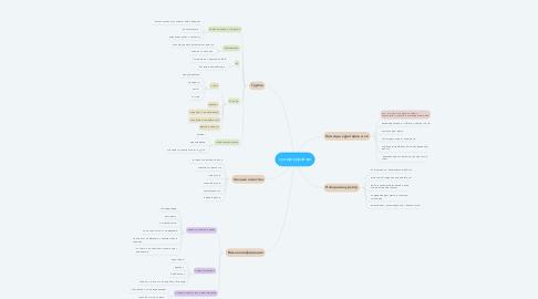 Mind Map: супер-куратор