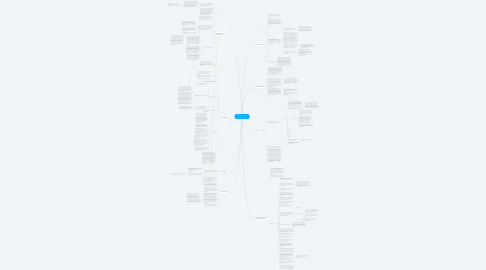 Mind Map: Laughter Out of Place (Introduction, Ch. 1)