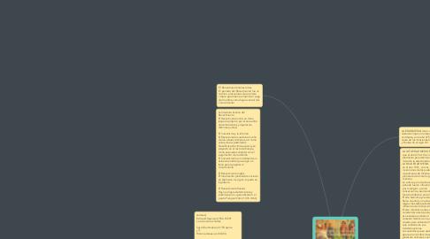 Mind Map: LA LITERATURA DE LA EDAD MEDIA Y EL RENACIMIENTO