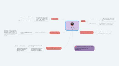 Mind Map: Perfil ocupacional/profesional