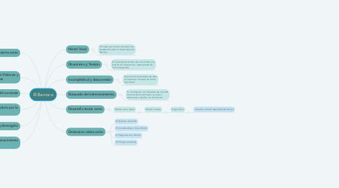 Mind Map: El Barroco