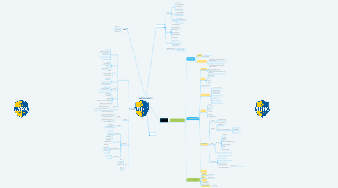 Mind Map: MARISCA MERSCH