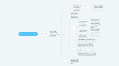 Mind Map: Método de enseñanza POE (1)