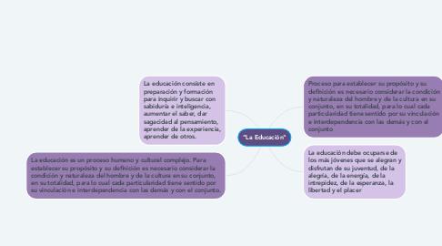 Mind Map: ENTORNO A LA HISTORIA DE LA   FILOSOFÍA ANTIGUA ANTIGUA