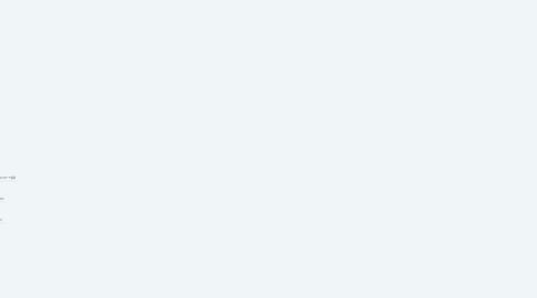 Mind Map: ぼるとん(データ基盤チームポータル)ホーム