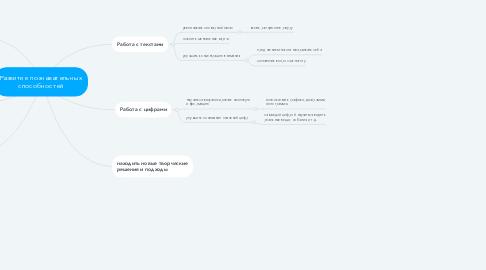 Mind Map: Развитие познавательных способностей