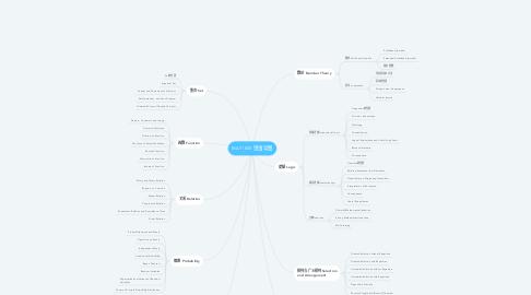 Mind Map: MAT1830 思维导图