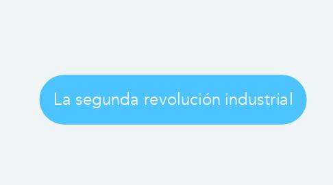Mind Map: La segunda revolución industrial