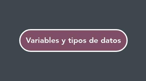 Mind Map: Variables y tipos de datos