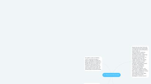 Mind Map: AS RELAÇOES MUNDIAIS