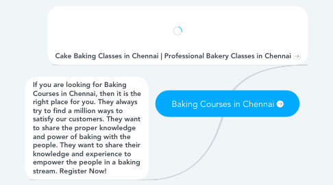 Mind Map: Baking Courses in Chennai