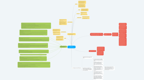 Mind Map: SE2LE4E3 -  Legalities and Funding