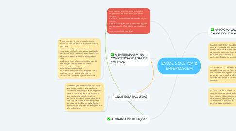 Mind Map: SAÚDE COLETIVA & ENFERMAGEM