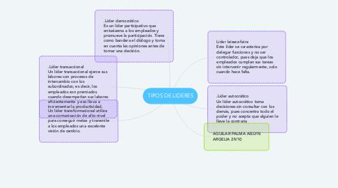 Mind Map: TIPOS DE LIDERES