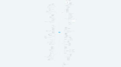 Mind Map: Plano Europa