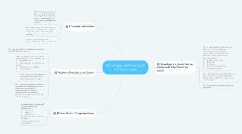 Mind Map: Tecnologias da Informação e Comunicação