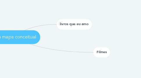 Mind Map: Meu mapa conceitual