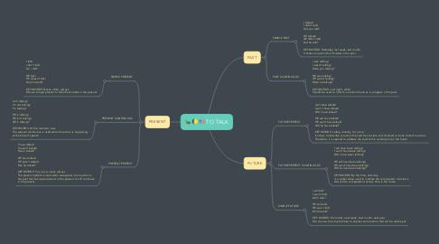 Mind Map: TO TALK