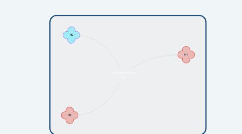 Mind Map: Competência 01