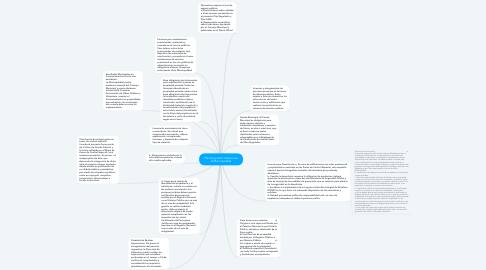 Mind Map: Plan Regulador Urbano de la Municipalidad