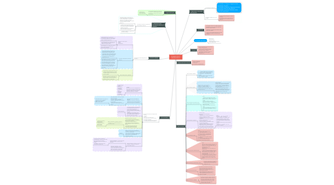 Mind Map: EXAMEN FÍSICO NEUROLÓGICO