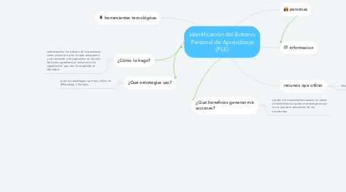 Mind Map: Identificación del Entorno Personal de Aprendizaje (PLE)