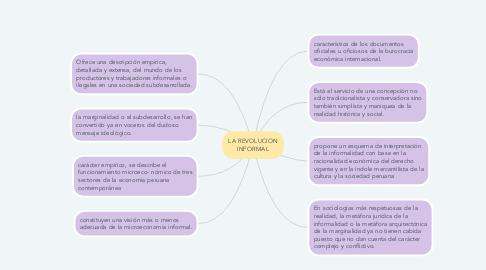 Mind Map: LA REVOLUCION INFORMAL