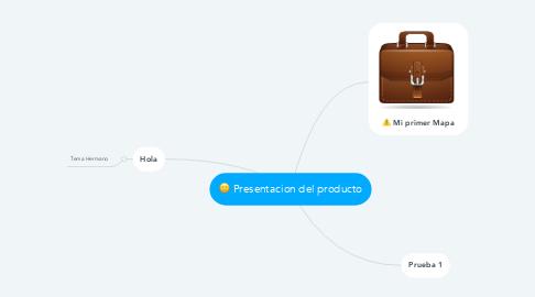 Mind Map: Presentacion del producto