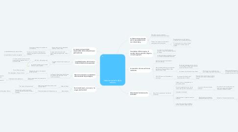 Mind Map: Historia secreta de la música