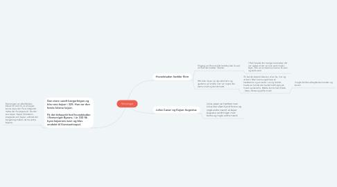 Mind Map: Romerriget