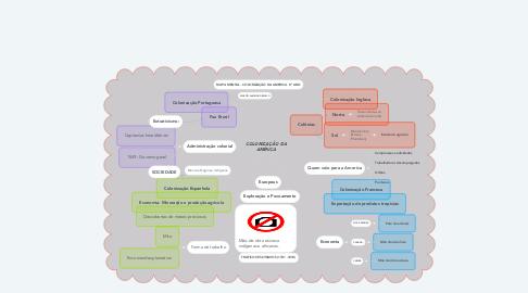 Mind Map: COLONIZAÇÃO DA AMÉRICA