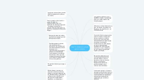 Mind Map: Cáp 11- Herança cultural greco-romana