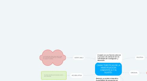 Mind Map: CARACTERISTICAS DE LA INVESTIGACION CINENTIFICA Y EL SUJETO.