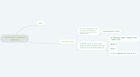 Mind Map: movimiento rectilíneo uniformé