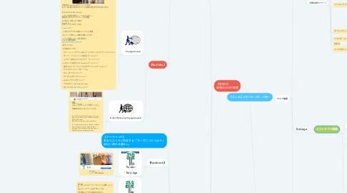 Mind Map: 【まとめ】6月11日(金)21時~