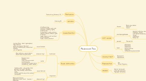 Mind Map: Abdominal Pain