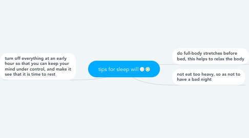 Mind Map: tips for sleep will