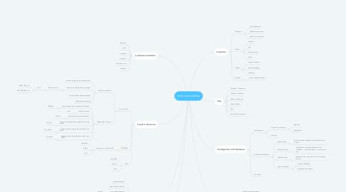 Mind Map: Vents escalables
