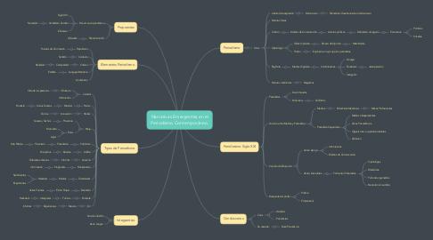 Mind Map: Narrativas Emergentes en el Periodismo Contemporáneo.