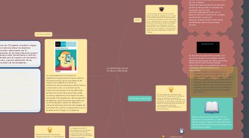 Mind Map: LA INFLUENCIA DE LAS TIC EN LA LITERATURA.