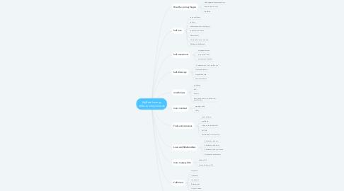 Mind Map: MyBestJourney oflife:Journeyinwards
