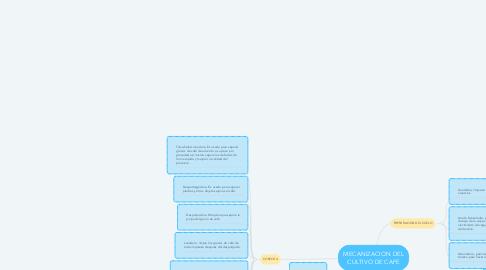 Mind Map: MECANIZACION DEL CULTIVO DE CAFE