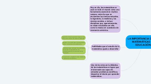Mind Map: LA IMPORTANCIA DE LAS MATEMÁTICAS EN EDUCACIÓN