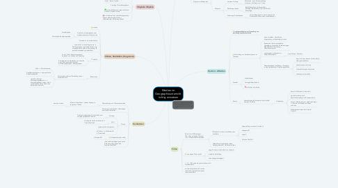 Mind Map: Medien im Geographieunterricht richtig einsetzen