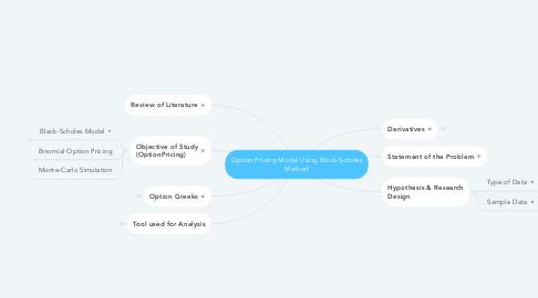 Mind Map: Option Pricing Model Using Black-Scholes Method